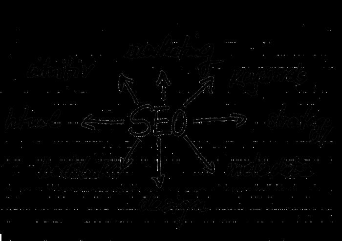 【2020版】SEOに効果的なtitleタグの文字数